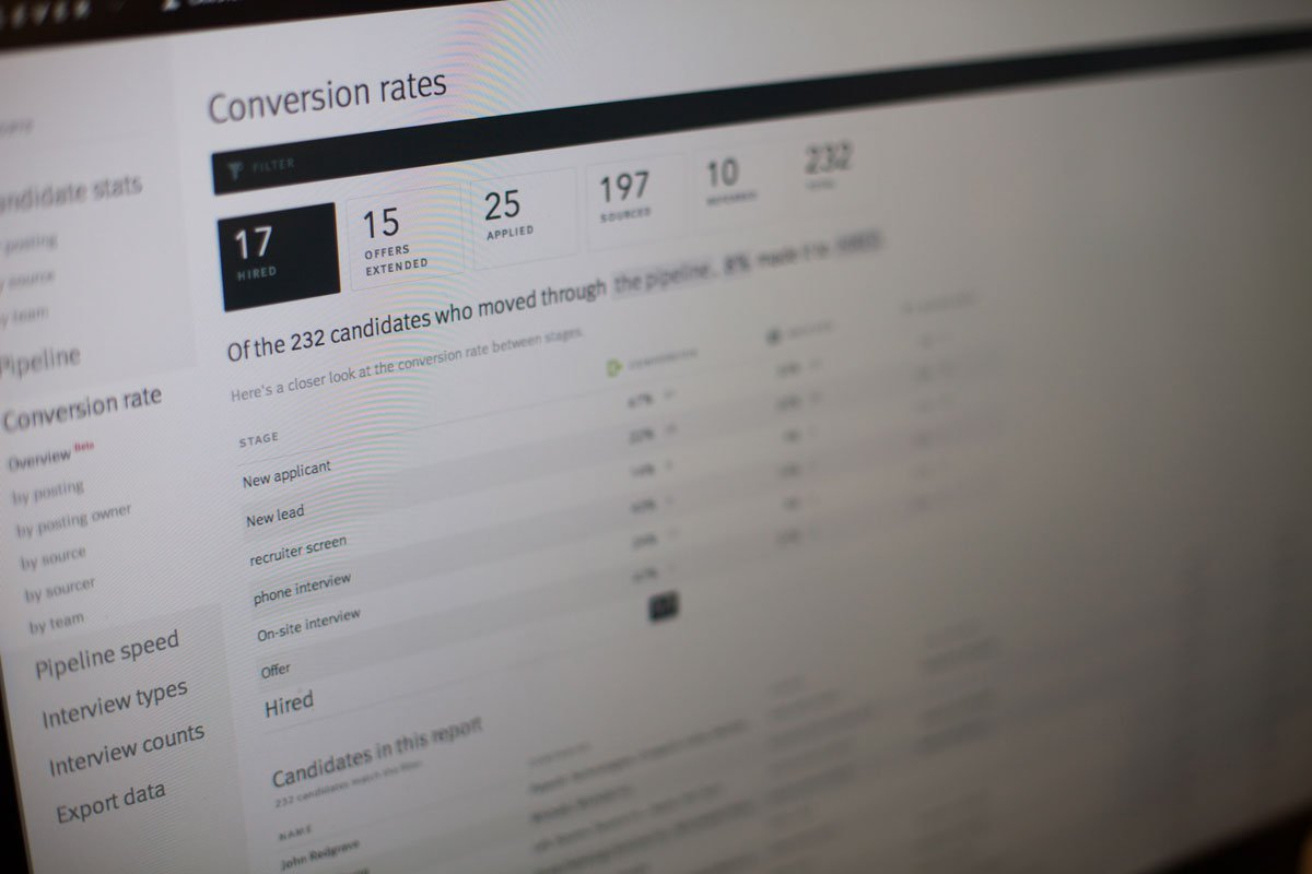 lever reports conversion rates