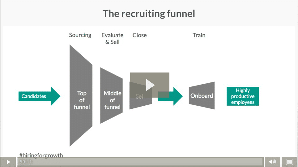 Recruiting Advice - the Recruiting Funnel