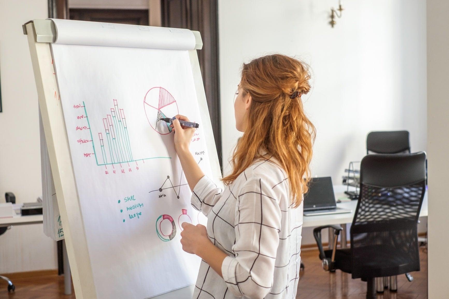 recruiting metrics and analysis