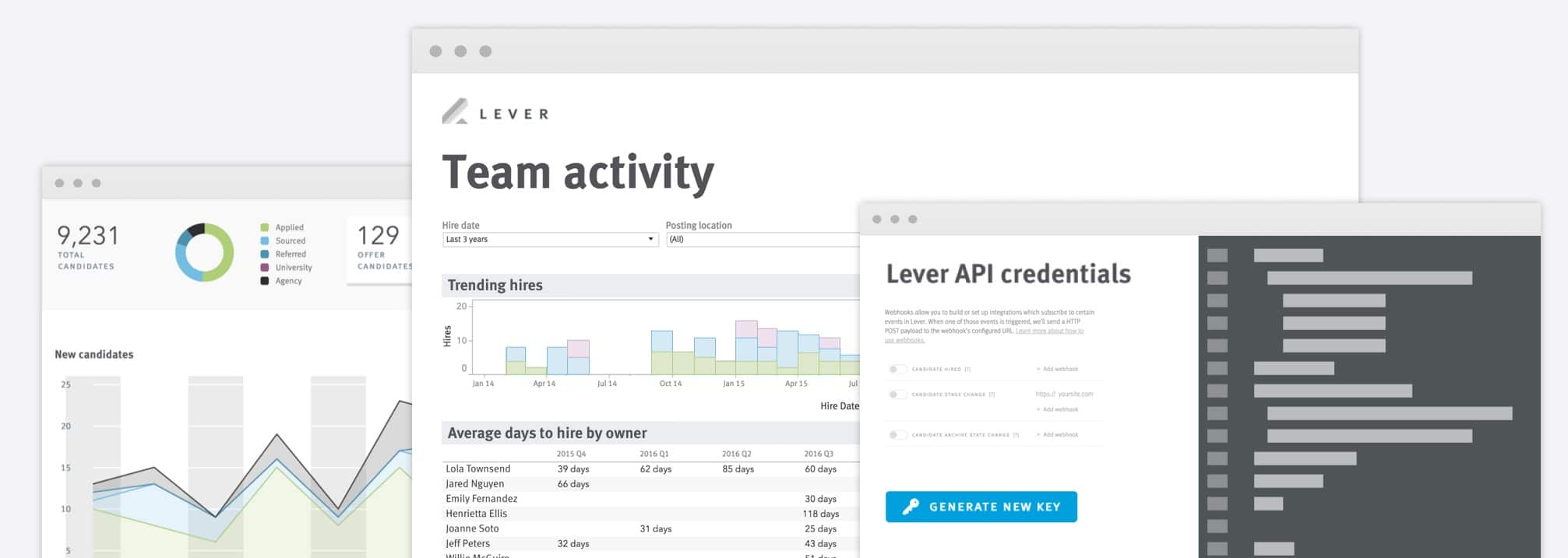 screenshot-product-lever-analytics-background.jpg