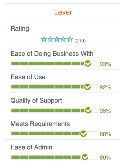 applicant tracking system ratings and reviews