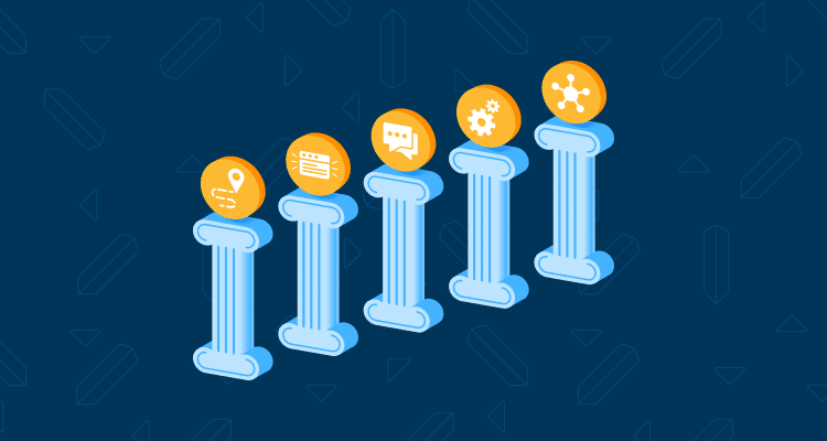 The Remote Guide to Candidate Relationshios