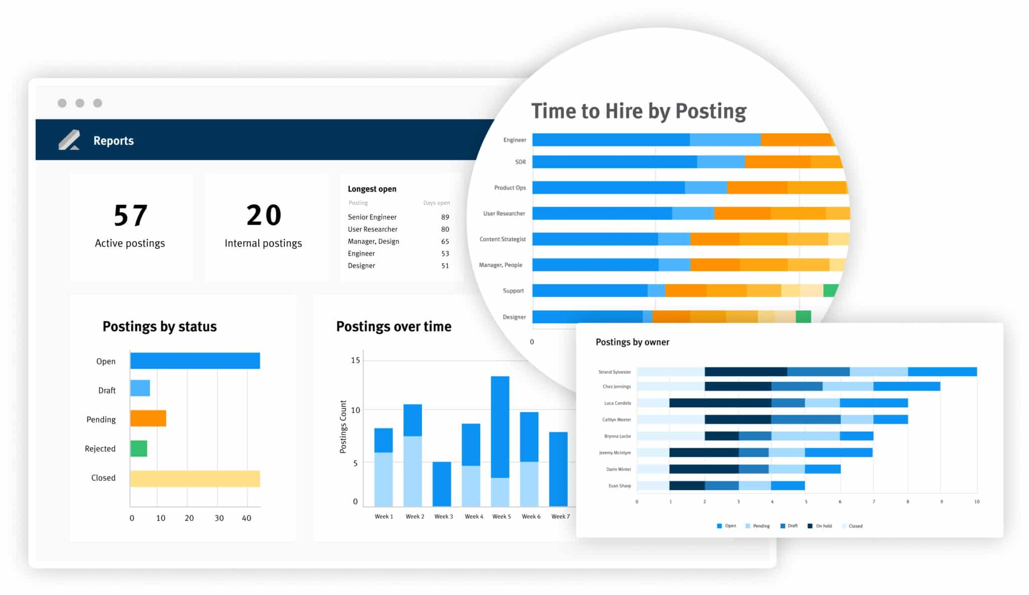 Reporting - Lever Product Analytics