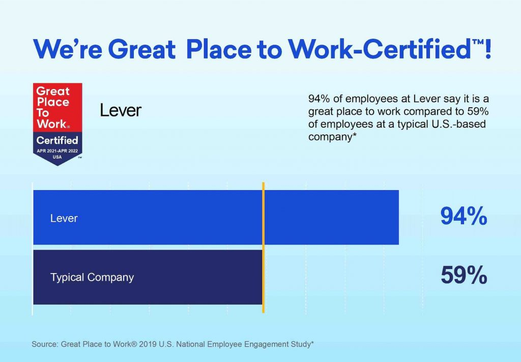 Stat showing Lever is a great place to work