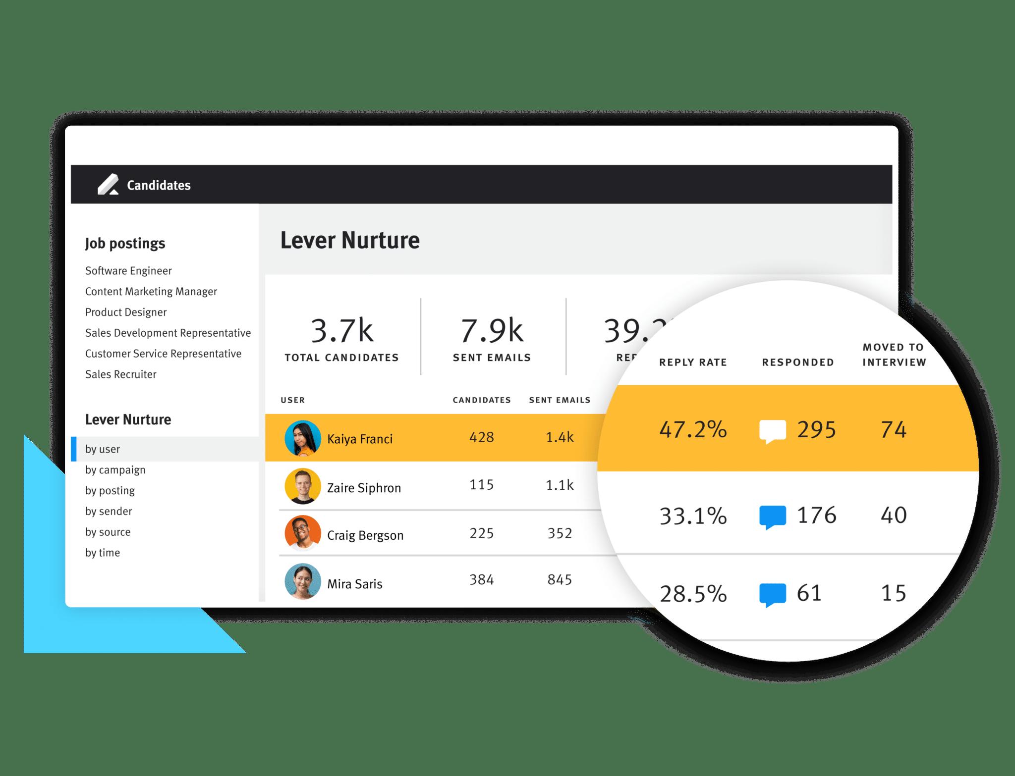 Advanced Nurture by user screen