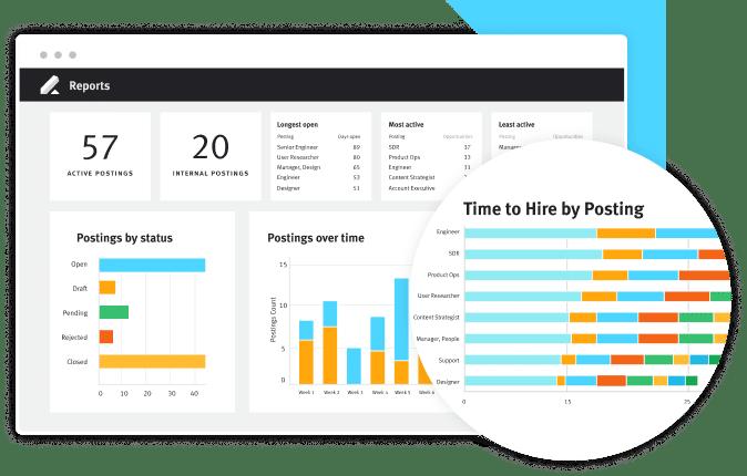 Recruitment Marketing Analytics graphic